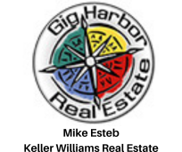 Mike Esteb Keller Williams Real Estate (1)